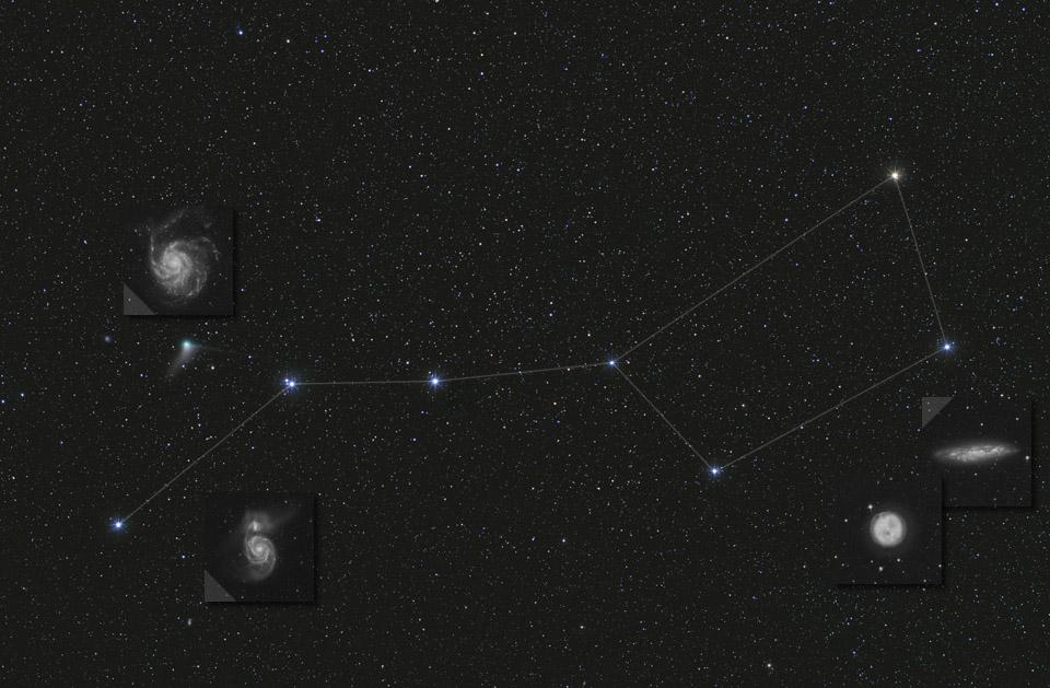 Göncöl Messier