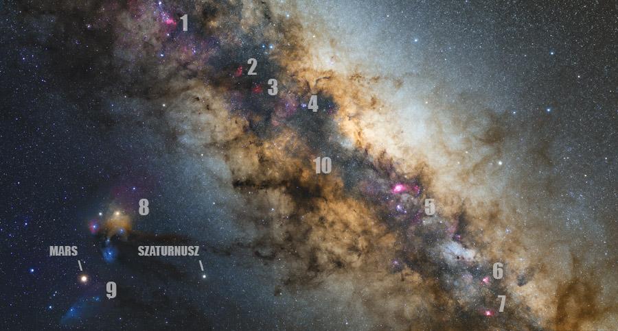 Tejút tábla bolygókkal